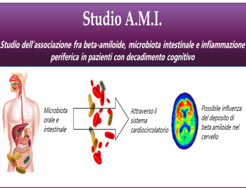 Studio multi-centrico Amyloid Microbiota Inflammation (A.M.I.)
